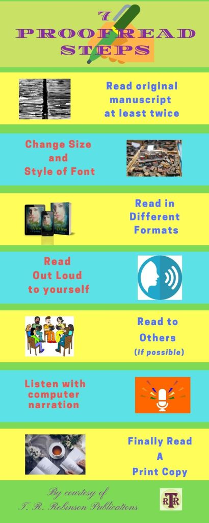 7 Proofread steps - InfoG